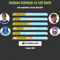 Seamus Coleman vs Leif Davis h2h player stats