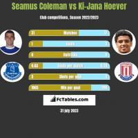 Seamus Coleman vs Ki-Jana Hoever h2h player stats