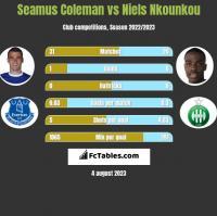 Seamus Coleman vs Niels Nkounkou h2h player stats