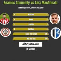 Seamus Conneelly vs Alex MacDonald h2h player stats