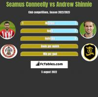 Seamus Conneelly vs Andrew Shinnie h2h player stats