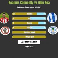 Seamus Conneelly vs Glen Rea h2h player stats