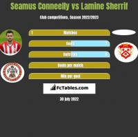 Seamus Conneelly vs Lamine Sherrif h2h player stats