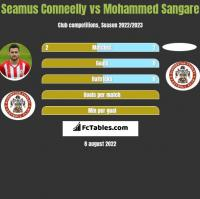 Seamus Conneelly vs Mohammed Sangare h2h player stats