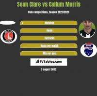 Sean Clare vs Callum Morris h2h player stats