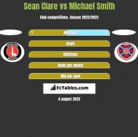 Sean Clare vs Michael Smith h2h player stats