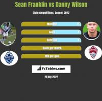 Sean Franklin vs Danny Wilson h2h player stats