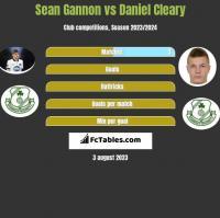 Sean Gannon vs Daniel Cleary h2h player stats