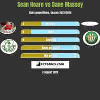 Sean Hoare vs Dane Massey h2h player stats