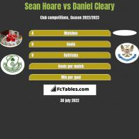 Sean Hoare vs Daniel Cleary h2h player stats
