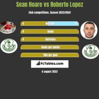 Sean Hoare vs Roberto Lopez h2h player stats