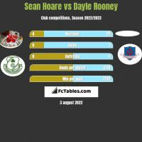 Sean Hoare vs Dayle Rooney h2h player stats