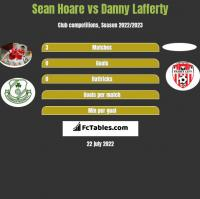 Sean Hoare vs Danny Lafferty h2h player stats