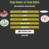 Sean Hoare vs Sean Quinn h2h player stats