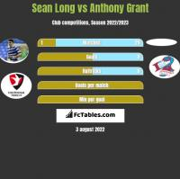 Sean Long vs Anthony Grant h2h player stats