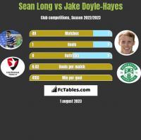 Sean Long vs Jake Doyle-Hayes h2h player stats
