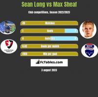 Sean Long vs Max Sheaf h2h player stats