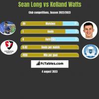Sean Long vs Kelland Watts h2h player stats