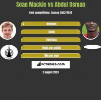Sean Mackie vs Abdul Osman h2h player stats