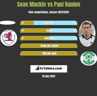 Sean Mackie vs Paul Hanlon h2h player stats