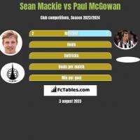 Sean Mackie vs Paul McGowan h2h player stats