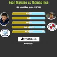 Sean Maguire vs Thomas Ince h2h player stats