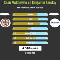 Sean McConville vs Benjamin Barclay h2h player stats