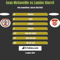 Sean McConville vs Lamine Sherrif h2h player stats