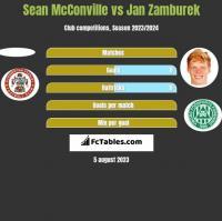 Sean McConville vs Jan Zamburek h2h player stats