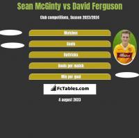Sean McGinty vs David Ferguson h2h player stats