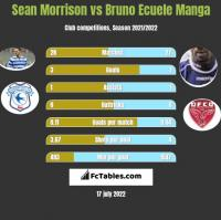 Sean Morrison vs Bruno Ecuele Manga h2h player stats