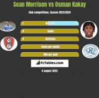 Sean Morrison vs Osman Kakay h2h player stats