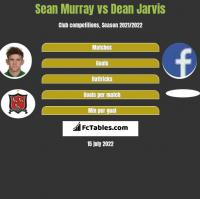 Sean Murray vs Dean Jarvis h2h player stats