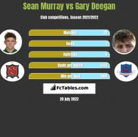 Sean Murray vs Gary Deegan h2h player stats