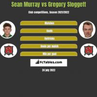 Sean Murray vs Gregory Sloggett h2h player stats