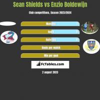 Sean Shields vs Enzio Boldewijn h2h player stats