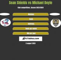 Sean Shields vs Michael Doyle h2h player stats