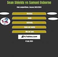 Sean Shields vs Samuel Osborne h2h player stats