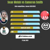 Sean Welsh vs Cameron Smith h2h player stats