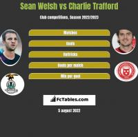 Sean Welsh vs Charlie Trafford h2h player stats
