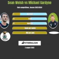 Sean Welsh vs Michael Gardyne h2h player stats
