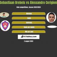 Sebastiaan Brebels vs Alessandro Cerigioni h2h player stats