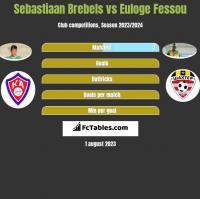 Sebastiaan Brebels vs Euloge Fessou h2h player stats