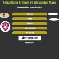 Sebastiaan Brebels vs Alexander Maes h2h player stats