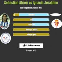 Sebastian Abreu vs Ignacio Jeraldino h2h player stats