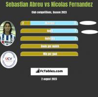 Sebastian Abreu vs Nicolas Fernandez h2h player stats