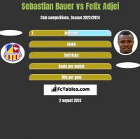 Sebastian Bauer vs Felix Adjei h2h player stats