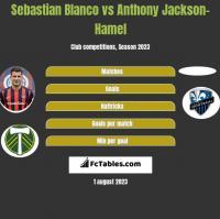 Sebastian Blanco vs Anthony Jackson-Hamel h2h player stats