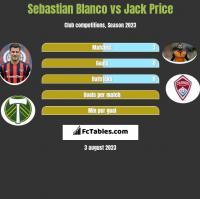 Sebastian Blanco vs Jack Price h2h player stats