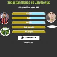 Sebastian Blanco vs Jan Gregus h2h player stats